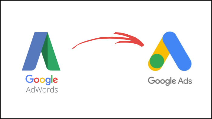 What is Google Adwords and How Google Adwords Works