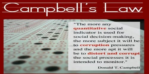 About Campbell's Law